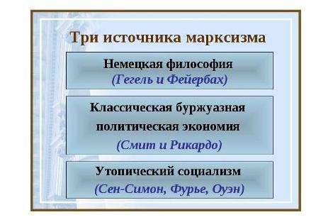 istochniki_marx